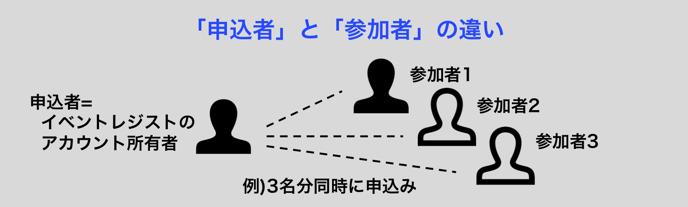 help_17_1